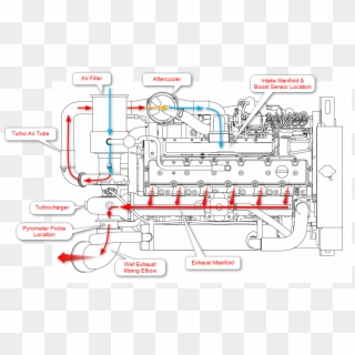 Air Flow Diagram Wiring Diagram Database Air Flow Diagram Caterpillar Marine Engines Parts Hd Png Download 1173x716 4918850 Pngfind