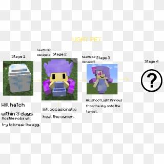 Light Bright Sun Minecraft Forge Minecraft Mods Witch Minecraft Elemental Pets Mod Hd Png Download 1114x624 5120698 Pngfind
