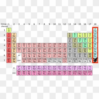 Element Has The Largest Atomic Radius, HD Png Download - 1200x658(#6780009)  - PngFind